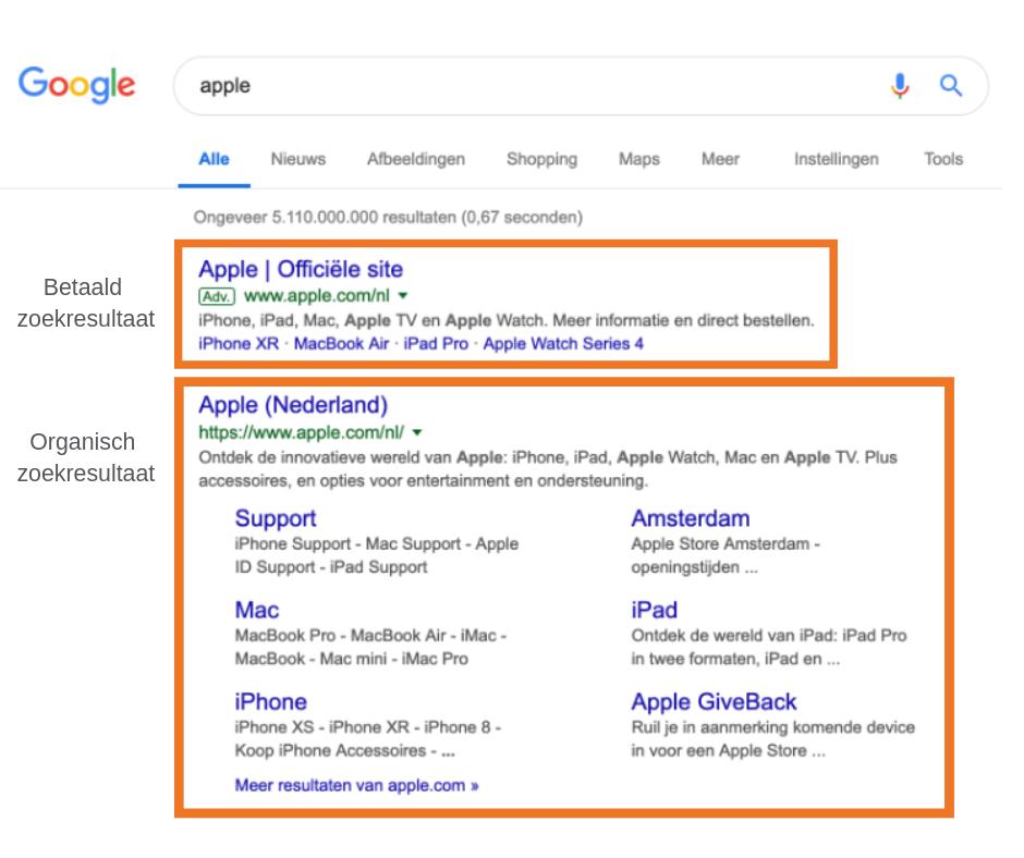 Voorbeeld van Search Engine Marketing op Google