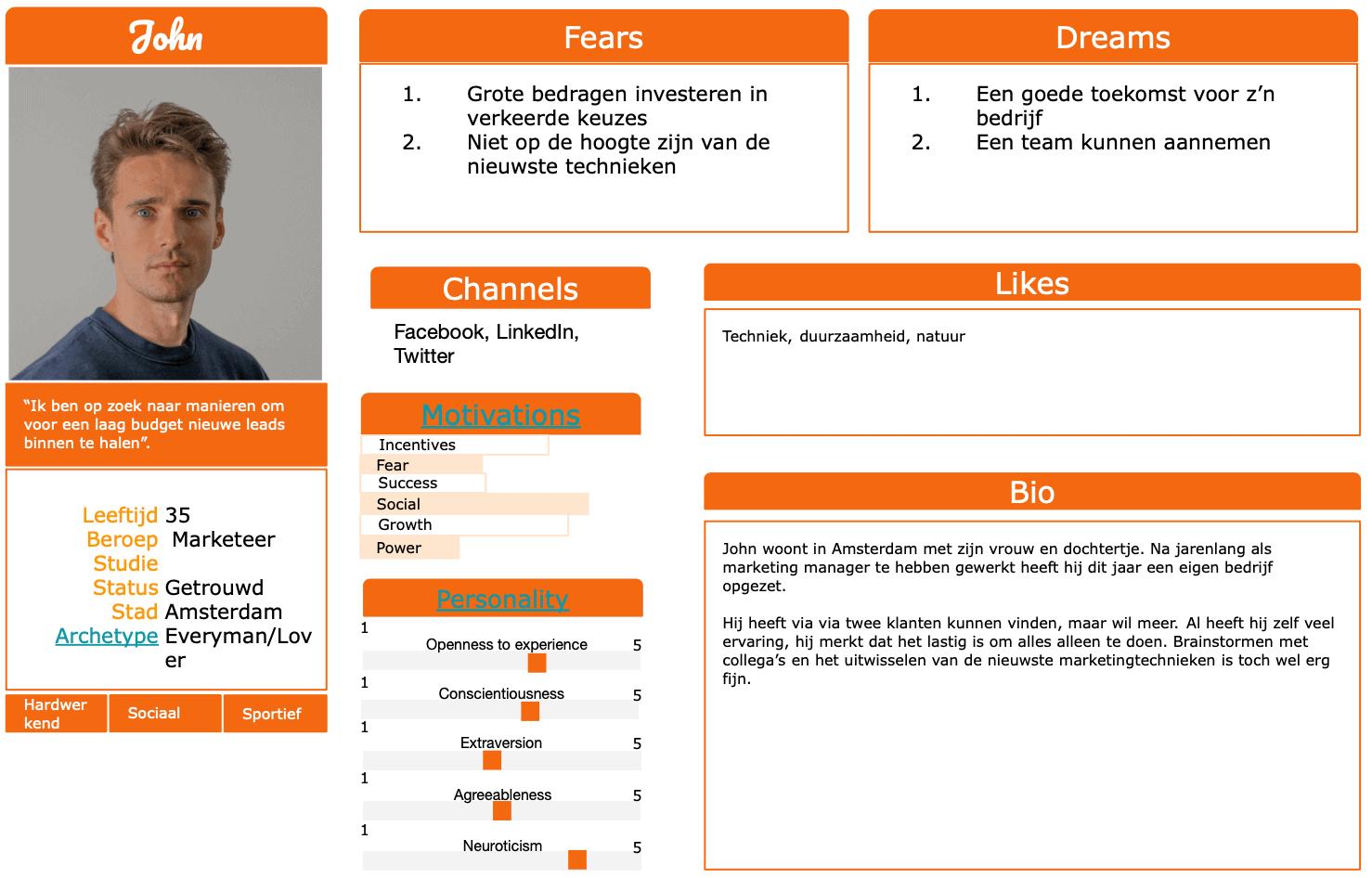 doelgroep analyse buyer persona