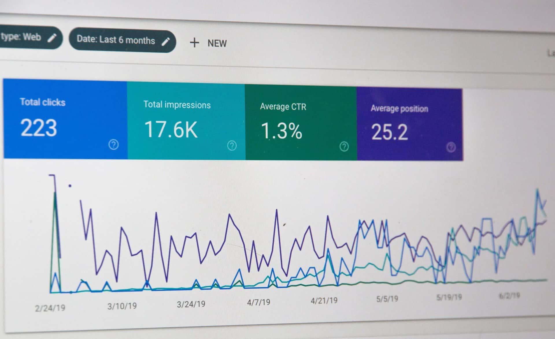 Google Mijn Bedrijf analytics